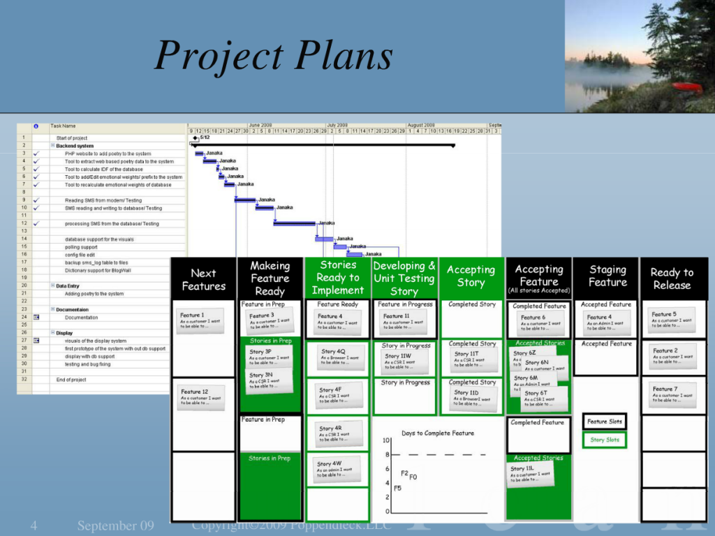 Mary poppendieck 39 s the tyranny of 39 the plan 39 chris gagn for Www projectplans com